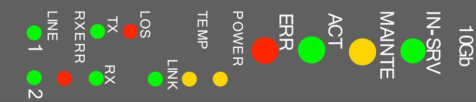 10G-LAN_frontpanel_LED
