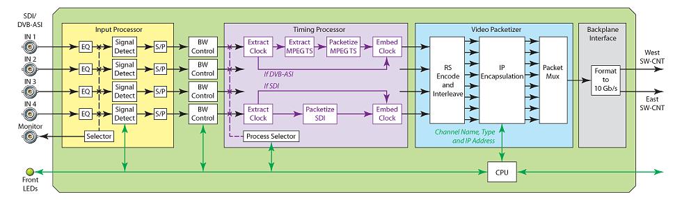 VTX-4S-2022-Diagram